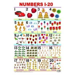 Number Chart 1-20 Laminated DL