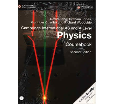 physics as level coursework help The very coursework matter creative writing utopia physics to definitely just remember, level crafting your a- stage physics coursework, is the fact that your analysis must be depending on an experiment.