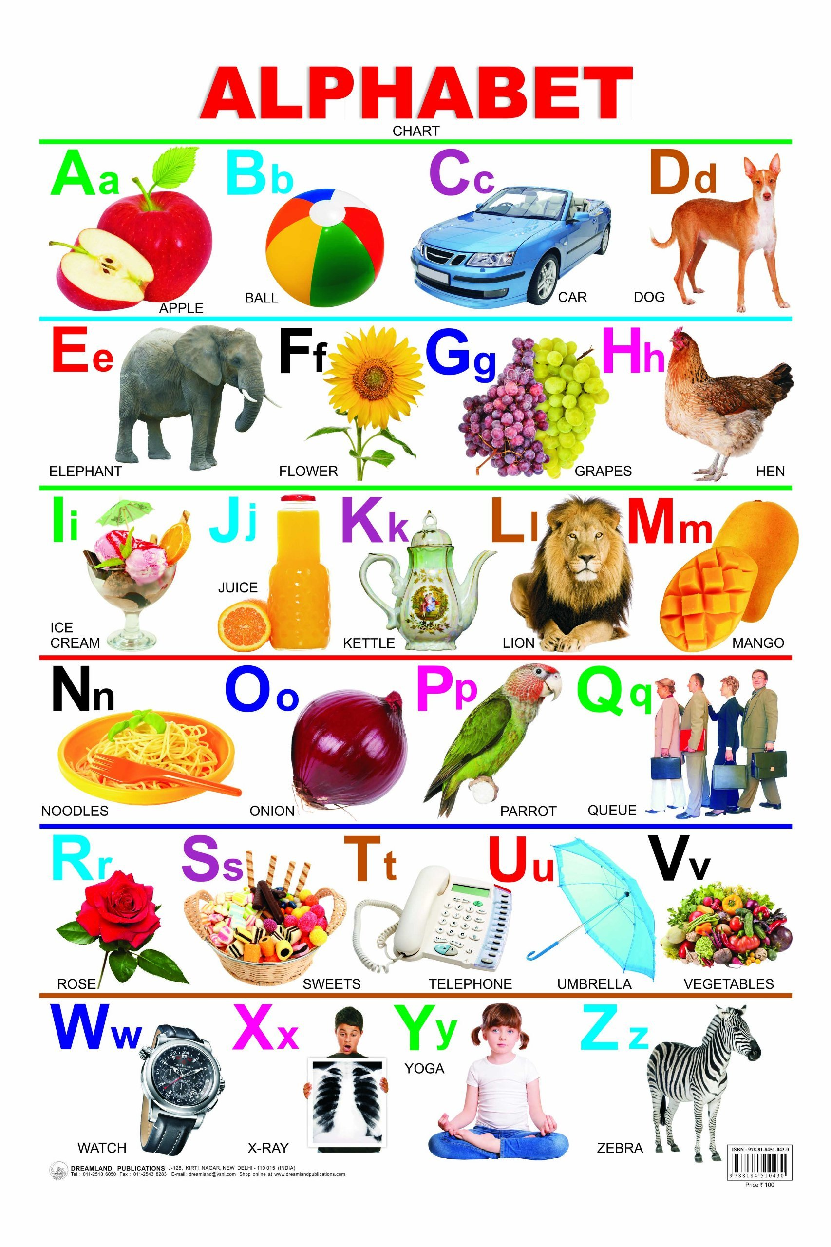 alphabet chart with pictures pdf